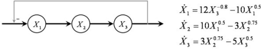 Linear system topology. Linear pathway with precursor-product constraints.