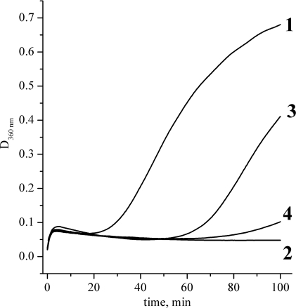 Aggregation kinetics of hen egg white lysozyme solutions after addition of DTT. Lysozyme concentration was always 0.1 mg/ml, experiments were performed at 37 ºC, phosphate buffer, pH 7.0. Curves definition: 1 – pure lysozyme solution; 2 – lysozyme and native αB-crystallin at concentration 0.1 mg/ml; 3 – lysozyme and cross-linked αB-crystallin at concentration 0.1 mg/ml; 4 – ly-sozyme and cross-linked αB-crystallin at concentration 0.2 mg/ml
