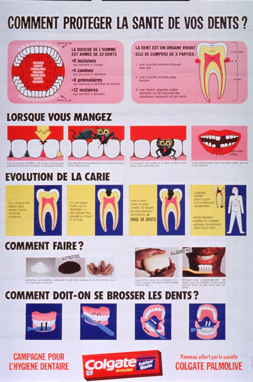 <p>Multicolor poster with black and red lettering.  Title at top of poster.  Visual images include illustrations of tooth anatomy, the progression of a cavity, and proper brushing techniques.  Color photo reproductions of substances used to clean teeth in the past and present also appear.  Note and sponsor information at bottom of poster.</p>