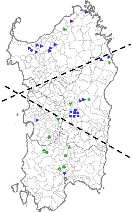"Geographical distribution of BRCA1-2 mutations carriers in Sardinia. Symbols indicate villages of origin for the patients presenting deleterious germline mutations in either BRCA1 or BRCA2 genes: ""green square"" BRCA1 c.300 T>G; green circle BRCA1 c.916_917delTT; ""green triangle"" BRCA1 c.1099_1100delCA; ""green arrow"" BRCA1c.1499insA; ""green heart""BRCA1 c.1632 A>T; ""green diamond"" BRCA1 c.1638 A>T;""green clubs"" BRCA1 c.3823_3826delACAA; ""green spades"" BRCA1 c.4575delA; ""blue square"" BRCA2 c.3950_3952delTAGinsAT; ""blue triangle"" BRCA2 c.6586 C>G; ""blue circle"" BRCA2 c.6023_6024delTA; ""blue arrow"" BRCA2 c.8764_8765delAG; ""blue heart""BRCA2 c.8559+1G>T. Dashed lines delimit the three geographical regions reported in the text."