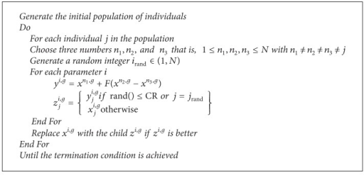 The pseudocode of the differential evolution algorithm.