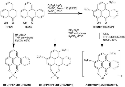 Synthesis of the borondifluoride chelates and aluminium complexes