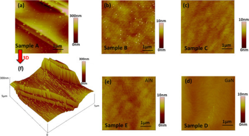 AFM images of samples. Samples (a) A, (b) B, (c) C, (d) D, (e) E, and (f) corresponding the 3D AFM image of sample A.