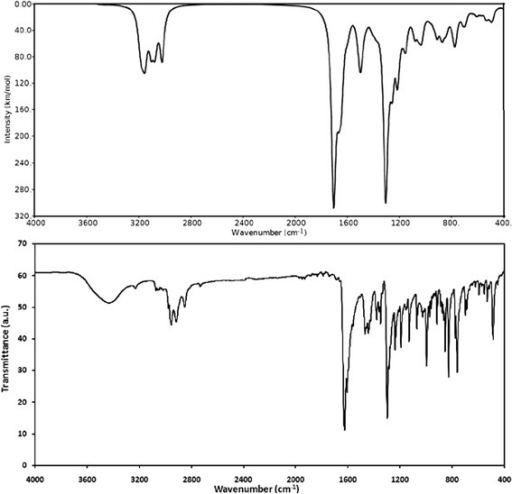The experimental (lower) and calculated (upper) infrared spectra of the 3
