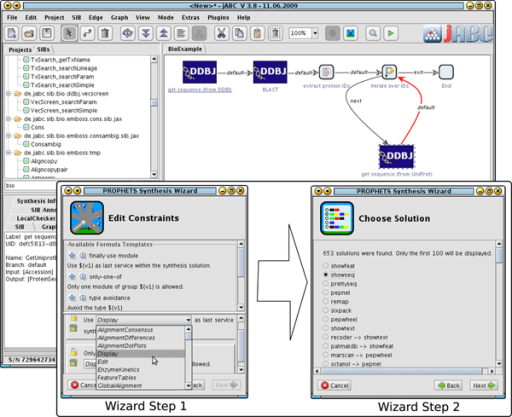 Synthesis Execution Shows a loosely specified process (background, cf. Figure 8 - Synthesis example 3) and the wizard windows (foreground) that query the user for additional input. Step 1 shows the constraint editor that is based on natural language templates, and in Step 2, the user can choose one out of all the solutions that the synthesis algorithm found.