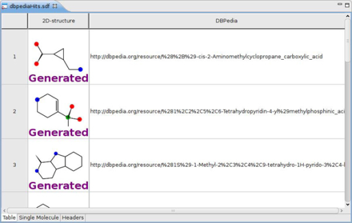 Screenshot of DBPedia entries with SMILES in Bioclipse. The data was retrieved with SPARQL and shown in a molecules table by a Bioclipse script (see Figure 7).