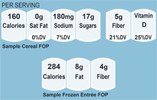 Front-of-Package (FOP) symbols for cereals (top) and frozen entrées (bottom).