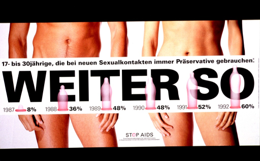 <p>Multicolor poster with black lettering.  Poster is a reproduction of a color photo showing a naked man and woman from the stomach to the knees.  A white band with the caption, title, and statistics covers the couple's genitals.  The caption refers to the number of 17- to 30-year olds who always use a condom with a new sex partner.  Between 1987 and 1992, the rate jumped from 8% to 60%.  Illustrations of condoms are used to create the effect of a bar graph.  Caption and publisher information at bottom of poster.</p>