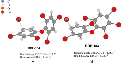 Visualized geometries of BDE-154 (A) and BDE-183 (B) in the triplet excited state.