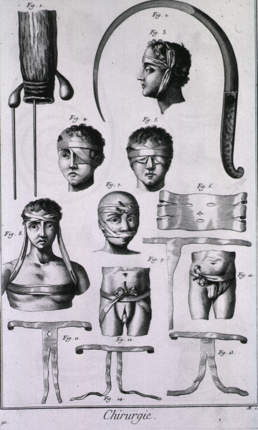 <p>In addition to a syringotomy bistoury, bandages for various parts of the head and face, a sling applied to the upper lip, a truss for the groin, a suspensory bandage, &quot;T&quot; and double &quot;T&quot; bandages, there is an image of an intestine together with a rectum.</p>