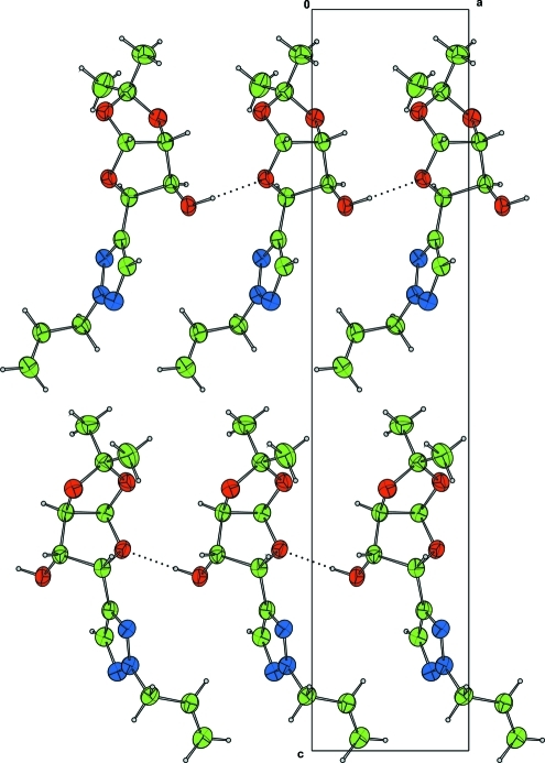Packing diagram for the title compound projected along the b-axis. Hydrogen bonds are indicated by dotted lines.