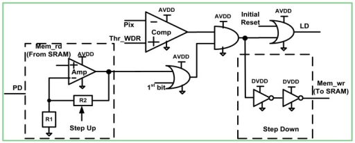Schematic of the Logic Processing block.