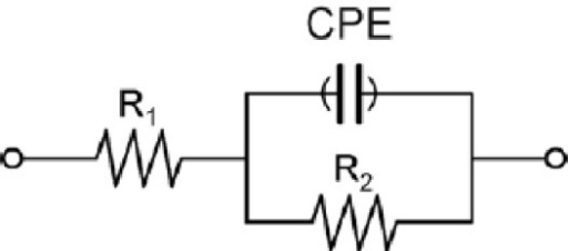 Equivalent circuit used for the data fitting. R1 is the resistance of the solution, R2 is the electron-transfer resistance and CPE, the capacitive contribution, in this case as a constant phase element.