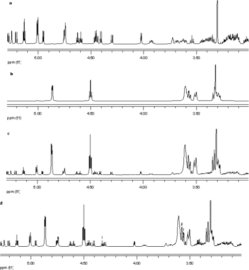 how to read nmr data