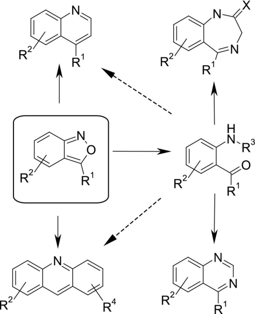 Examples of useful transformations of 2,1-benzisoxazoles