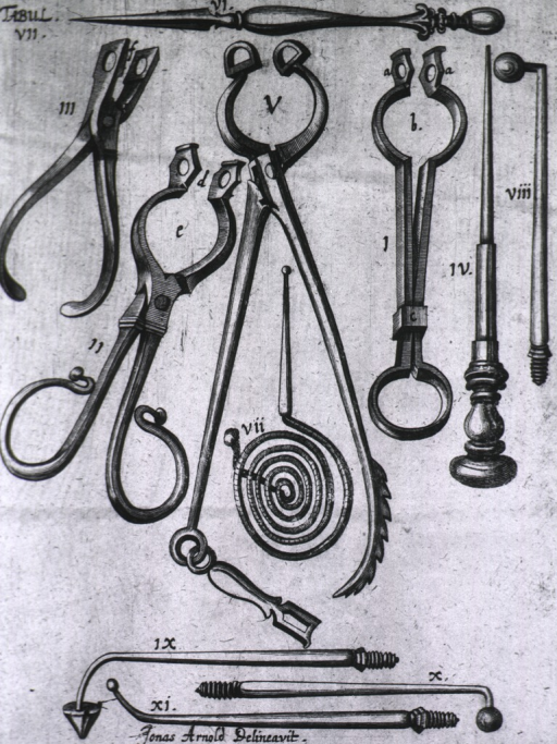 <p>Several types of forceps and cautery instruments, demonstrated in Pl. 30.</p>