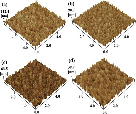Surface morphology of FTO substrate (a), TiOx(b), CsOx(c), and TiOx/CsOx(d), respectively. The scan size is 6 μm × 6 μm.