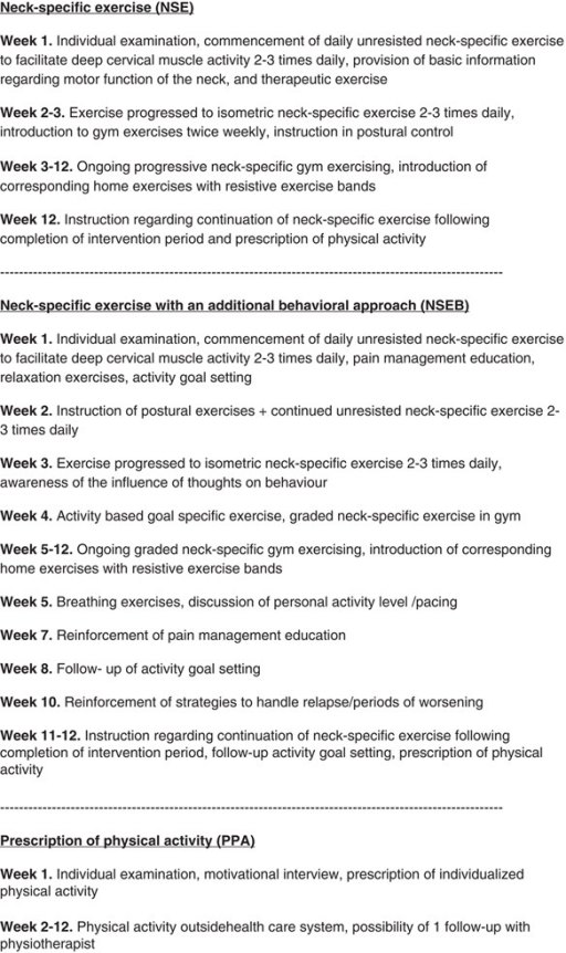 Timeframe of specific components of interventions.