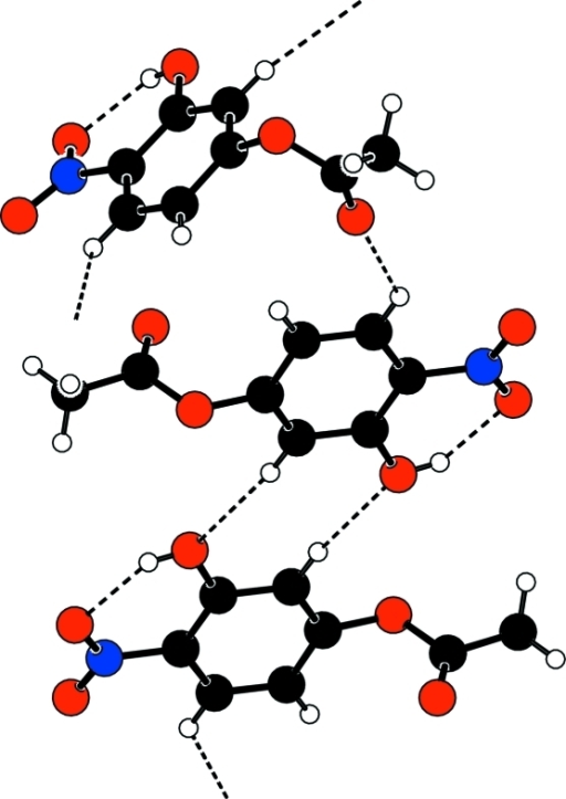A partial packing diagram of the title compound. Hydrogen bonds are shown as dashed lines.