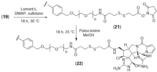 Derivatisation of PS microtitre plates with palau'amine via a cleavable (disulfide-containing) PEG linker.