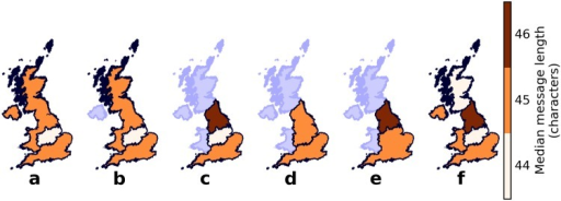 Median message lengths, in characters, for different groupings of districts.Combining Northern England with other parts of UK to form (a) Northern UK and (b) Northern Great Britain results in median message lengths equal to that of Southern England. (c) Northern England, by itself, would have the longest median message length but (d) grouping it with the Midlands results in the same median message length as for Southern England. The median message length of the (e) union of the Midlands and Southern England is smaller by one character than that of Northern England, consistent with the stereotype. Computing the median message lengths of the (f) other home countries yields three groups: Southern England, Wales and Northern Ireland, the Midlands and Scotland, and Northern England.