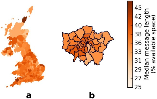 Message lengths, in terms of available space, of different districts in UK.The median message length, in terms of available space, of each administrative district in the (a) entire United Kingdom hardly varies even across the (b) boroughs of Greater London. The median message lengths of each district measured by characters and by available space are almost perfectly correlated (Spearman ρ = 0.99, n = 404, p < 0.001).