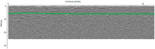 A part of GPR common-offset radar section acquired along a N–S oriented profile (Profile 14) with the 1600 MHz antenna. The depth is represented by time and the green line represented a discontinuity.