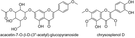Examples of phenolic compounds dereplicated from Asteraceae extracts with dual inhibition property against COX-1 and 5-LOX.