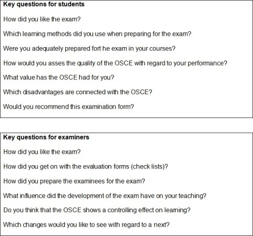 Key questions for the evaluation of the OSCE