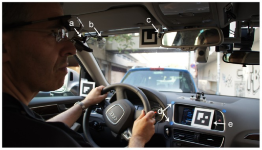 (a) A participant, wearing the mobile eye-tracking head unit; (b) First camera recording the road scene during the drive; (c) Second camera recording the driver during the drive; (d) Calibration points; (e) Scene marker used for calibration.The subject has given written informed consent, as outlined in the PLOS consent form, to publication of their photograph.