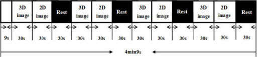 Illustration of 3D and 2D images stimulus.