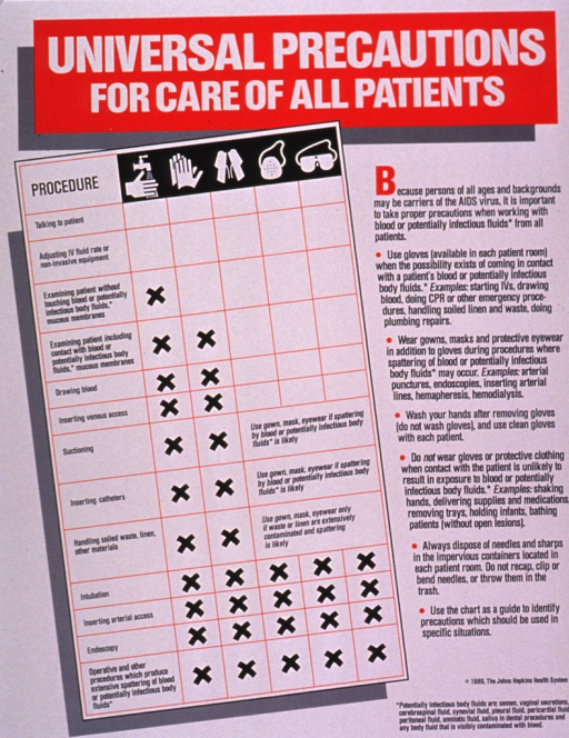 <p>Predominantly white poster with multicolor lettering.  Title at top of poster.  Poster dominated by text explaining precautions to be used during patient care if there is a risk of contact with blood or bodily fluids; AIDS prevention is a particular emphasis.  A chart summarizes the text, using &quot;x&quot;s to note precautions to be followed depending on the procedure.  Precautions include hand washing, wearing gloves, wearing gowns, and wearing goggles.  Illustrations symbolizing the precautions appear at the top of the chart.  Publisher information in lower right corner.</p>
