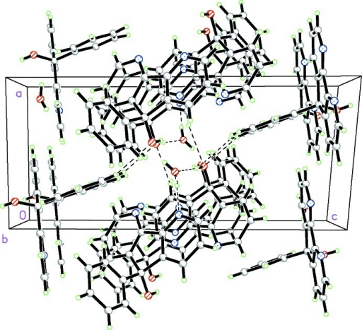 A packing diagram of the title compound, viewed down the b axis, with hydrogen bonding shown as dashed lines.
