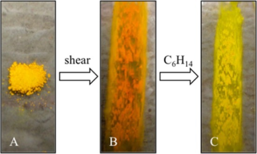 Mechanochromism of 1a. (A) Solid before shearing(Y-O form). (B) Production of R-O form byshearing. (C) Reversal of R-O solid to the Y-O solid by suspension in n-hexane.