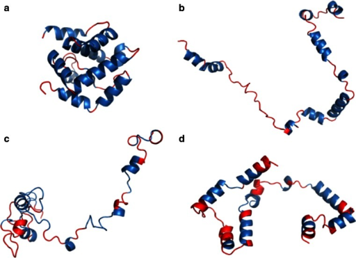 2JEK structure (A chain) a native structure derived from PDB, b structure obtained by projecting each (φ, ψ) angle pair onto the elliptical path which represents the ES conformational subspace, c ES structure obtained using the statistical dictionary method, d ES structure obtained using the contingency table method. Blue, red and green fragments correspond to residues which form α-helixes, β-twists and loops respectively. Source: PyMOL
