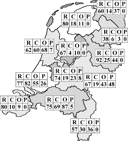 Response rates and the number of patients treated using the three most frequently applied modalities per province in the Netherlands. R=response rate in percentage; C=absolute number of patients treated conservatively; O=absolute number of patients treated using ORIF; P=absolute number of patients treated percutaneously, as described by Forgon and Zadravecz
