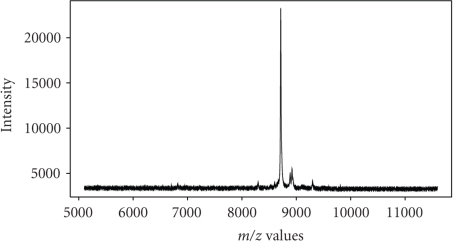 Mass Spectrometry: The spectrum contains various kinds of noise that must be addressed via low-level analysis techniques. The focus of this paper addresses peak detection and quantification from such spectra.