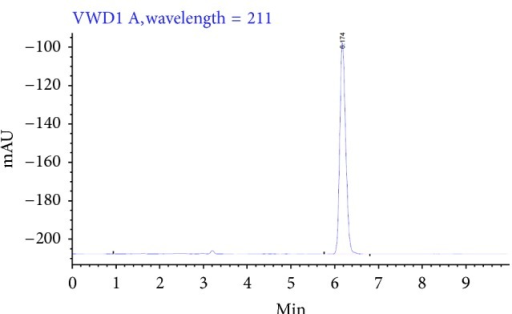 HPLC chromatogram of pure ARTM.