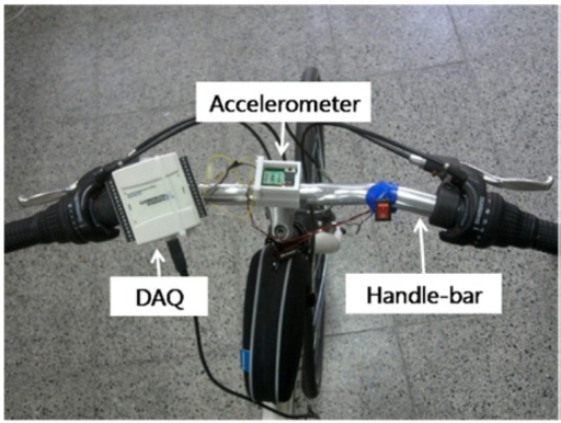 Accelerometer and data acquisition device installed on a bicycle handlebar for the weaving acceleration measurement.