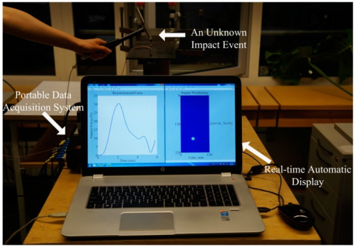 Real-time visualization inspection for an unknown impact event.