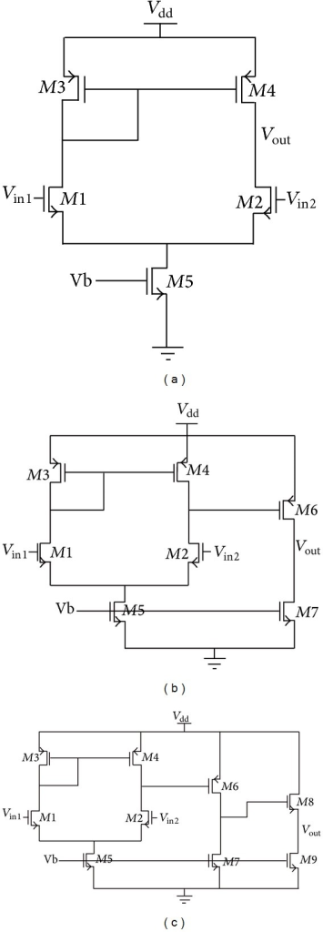 Circuits used for the variational analysis: (a) differential pair, (b) 2-stage OTA, and (c) 3-stage OTA.
