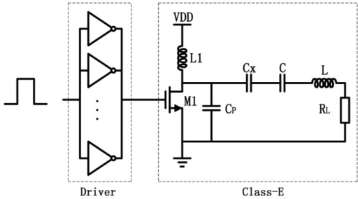 Schematic of the Class-E power amplifier and driving circuit.