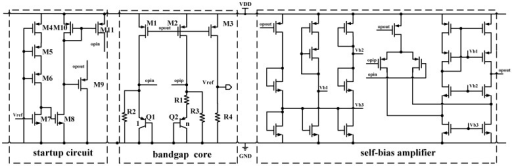 The schematic diagram of the bandgap voltage reference.