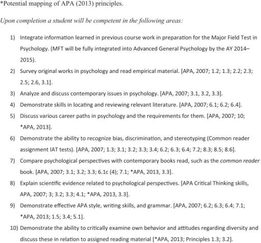 american psychological association apa guidelines
