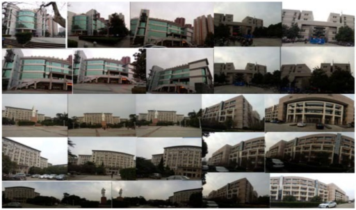 Query panoramas captured at different views.