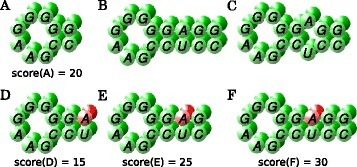 bioinformatics paper plant research The role and application of bioinformatics in plant disease this review paper describes some of the key bioinformatics research can generate new insights.