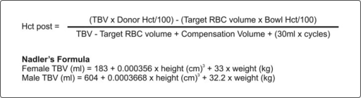 Equation to estimate postcollection haematocrit (Hct post) based on total blood volume (TBV) using Nadler's fomula.17 Adopted from the Haemonetics MCS Plus apheresis system manual. TBV, total blood volume; RBC, red blood cell; Hct, haematocrit.