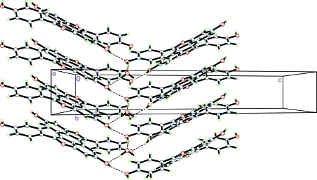 The crystal packing of the title compound viewed down the a axis, showing chains running along the b axis. Hydrogen bonds are shown as dashed lines.