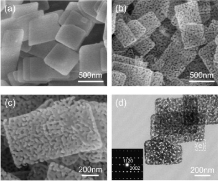(a) FESEM images of the as-synthesized precursor, (b) porous ZnO nanosheets, (c) their high-magnification observation, (d) low-magnification image with the corresponding SAED pattern as an inset. Reprinted with permission from [92]. Copyright (2009) IOP Publishing Ltd.