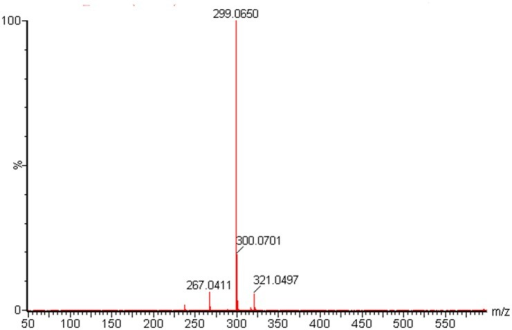 Spectrum of compound A following LC-HRMS analysis.The caculated mass of compound 1 was determined to be 298.25 (m/z 299.07).